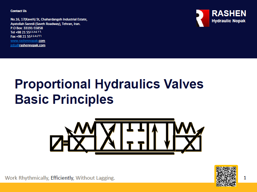 Proportional Hydraulics Valves